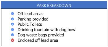 park breakdown lilydale lake
